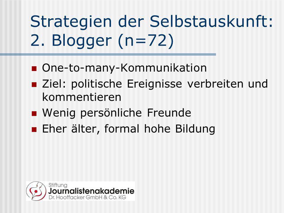 Strategien der Selbstauskunft: 2. Blogger (n=72) One-to-many-Kommunikation Ziel: politische Ereignisse verbreiten und kommentieren Wenig persönliche F