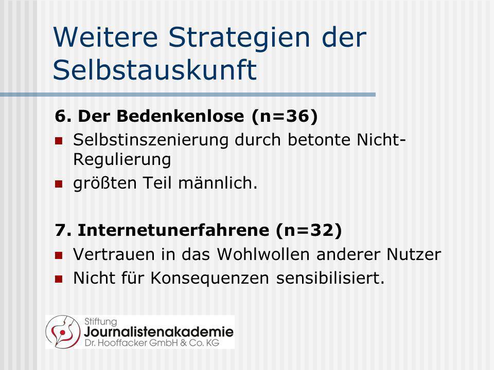 Weitere Strategien der Selbstauskunft 6. Der Bedenkenlose (n=36) Selbstinszenierung durch betonte Nicht- Regulierung größten Teil männlich. 7. Interne