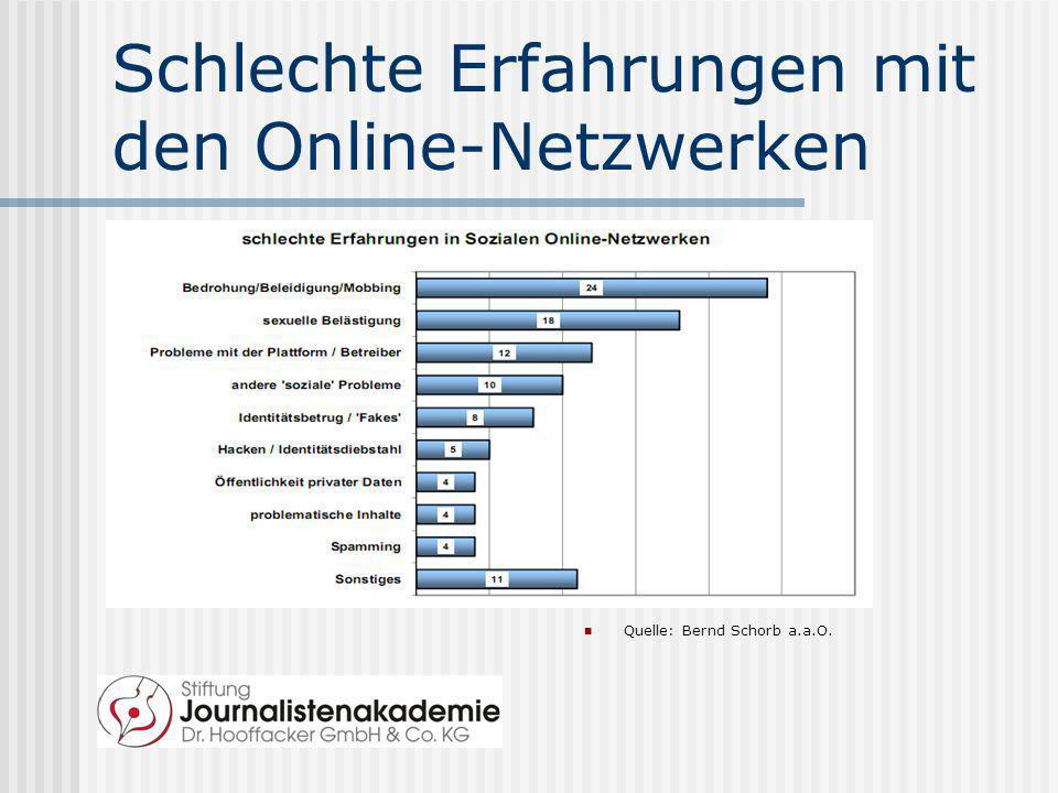 Öffentlichkeitsarbeit in eigener Sache, aber richtig Nicht so wie WeTab-Chef Helmut Hoffer von Ankershoffen.
