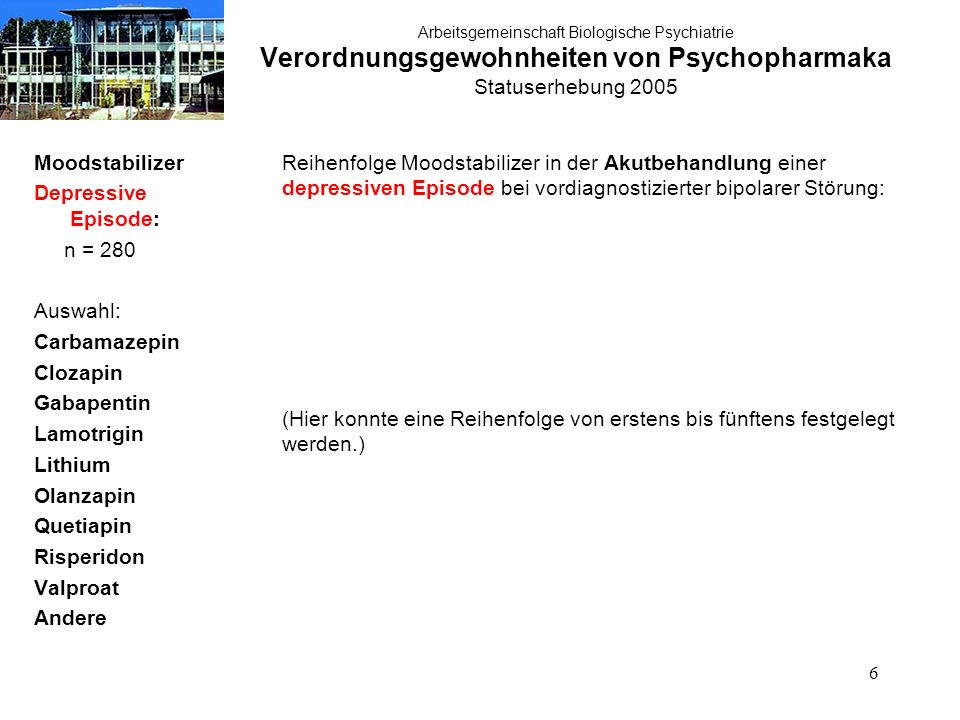 6 Arbeitsgemeinschaft Biologische Psychiatrie Verordnungsgewohnheiten von Psychopharmaka Statuserhebung 2005 Moodstabilizer Depressive Episode: n = 28