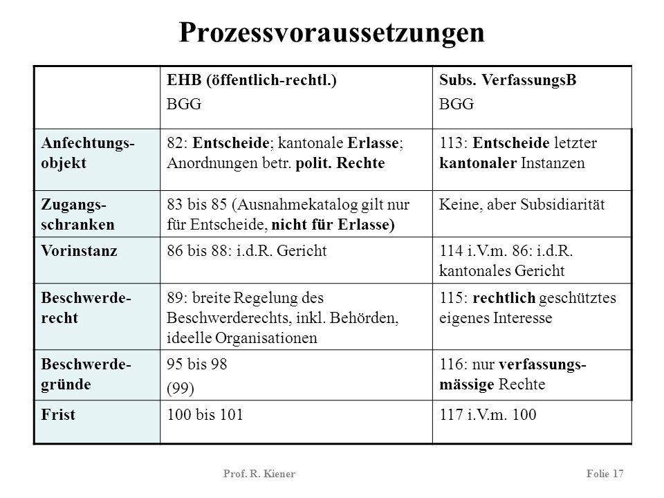 Prof. R. KienerFolie 17 Prozessvoraussetzungen EHB (öffentlich-rechtl.) BGG Subs. VerfassungsB BGG Anfechtungs- objekt 82: Entscheide; kantonale Erlas