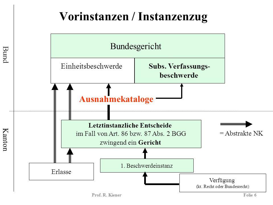 Prof. R. KienerFolie 6 Vorinstanzen / Instanzenzug Bund Kanton Verfügung (kt. Recht oder Bundesrecht) 1. Beschwerdeinstanz Letztinstanzliche Entscheid