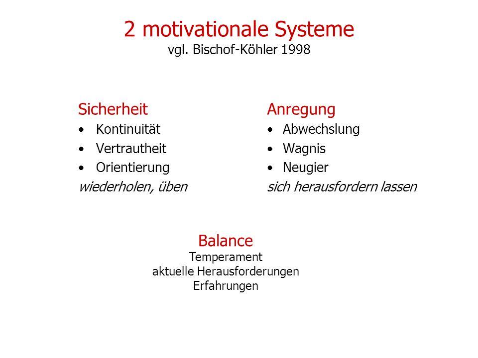 2 motivationale Systeme vgl. Bischof-Köhler 1998 Sicherheit Kontinuität Vertrautheit Orientierung wiederholen, üben Anregung Abwechslung Wagnis Neugie