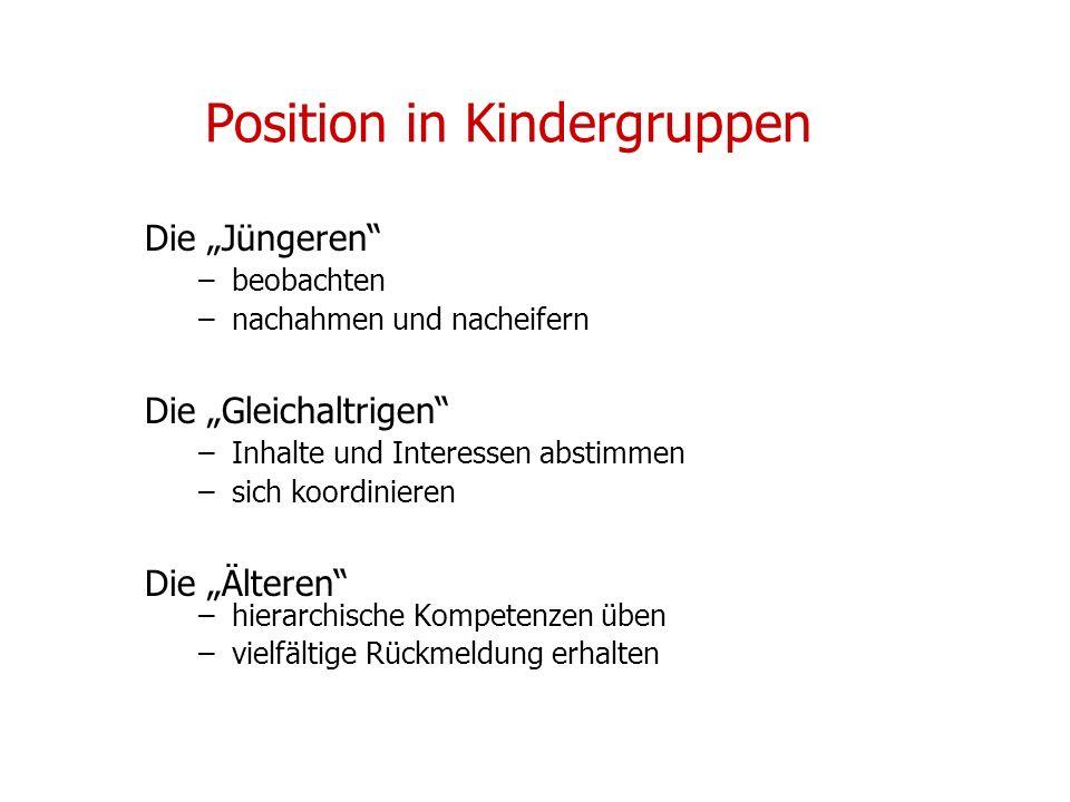 Position in Kindergruppen Die Jüngeren –beobachten –nachahmen und nacheifern Die Gleichaltrigen –Inhalte und Interessen abstimmen –sich koordinieren D