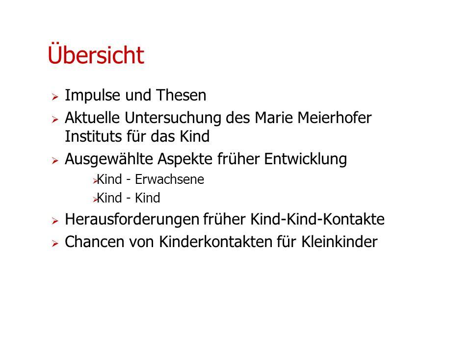 Übersicht Impulse und Thesen Aktuelle Untersuchung des Marie Meierhofer Instituts für das Kind Ausgewählte Aspekte früher Entwicklung Kind - Erwachsen