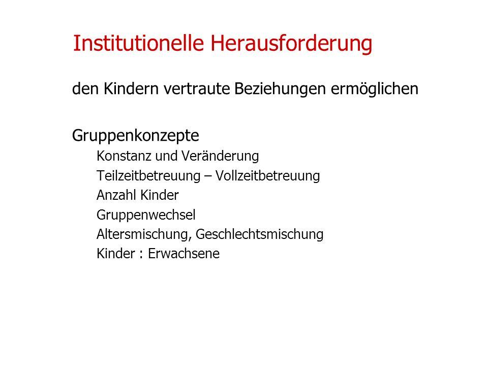 Institutionelle Herausforderung den Kindern vertraute Beziehungen ermöglichen Gruppenkonzepte Konstanz und Veränderung Teilzeitbetreuung – Vollzeitbet