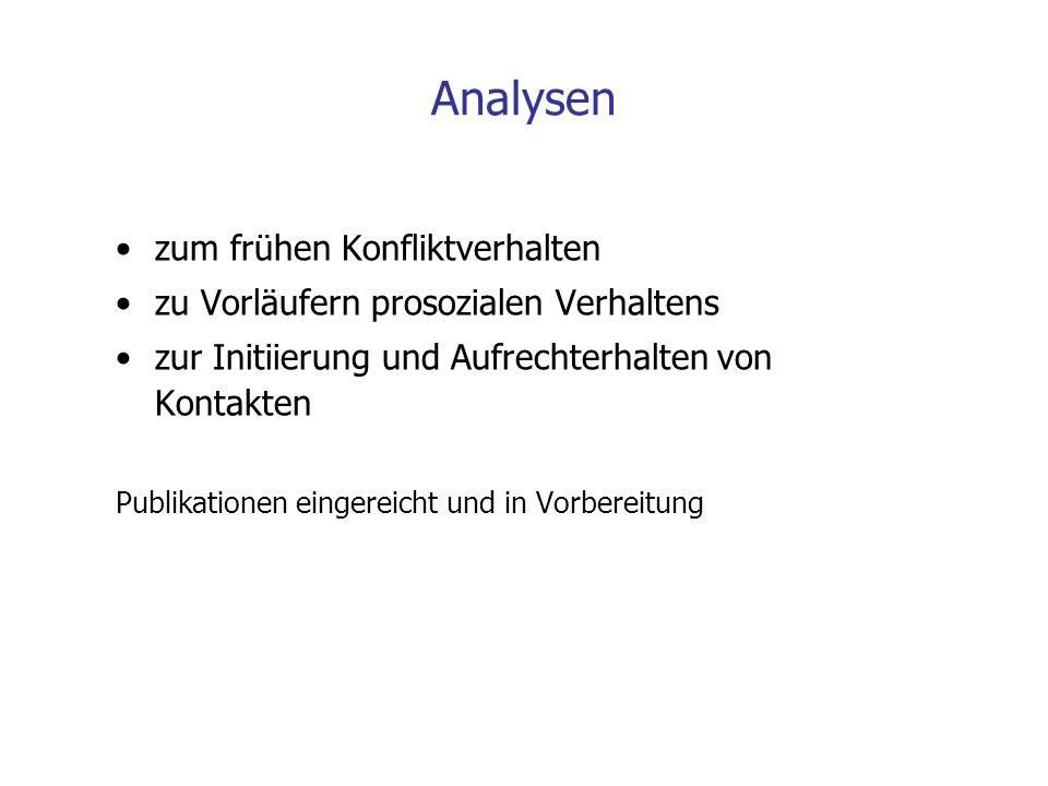 MMI (2004) klein und kompetent.Die soziale Welt der Ein- bis Dreijährigen., 74.