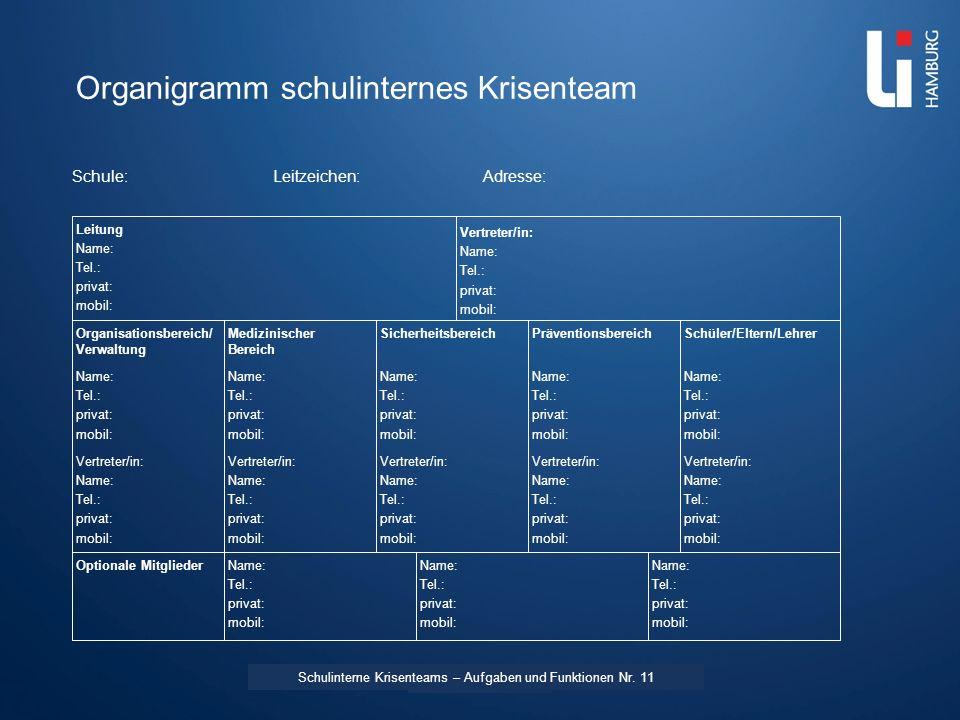 LI: Vorname Name Organigramm schulinternes Krisenteam Schule: Leitzeichen: Adresse: Leitung Name: Tel.: privat: mobil: Vertreter/in: Name: Tel.: priva