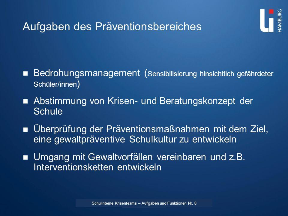 LI: Vorname Name Aufgaben des Präventionsbereiches Bedrohungsmanagement ( Sensibilisierung hinsichtlich gefährdeter Schüler/innen ) Abstimmung von Kri