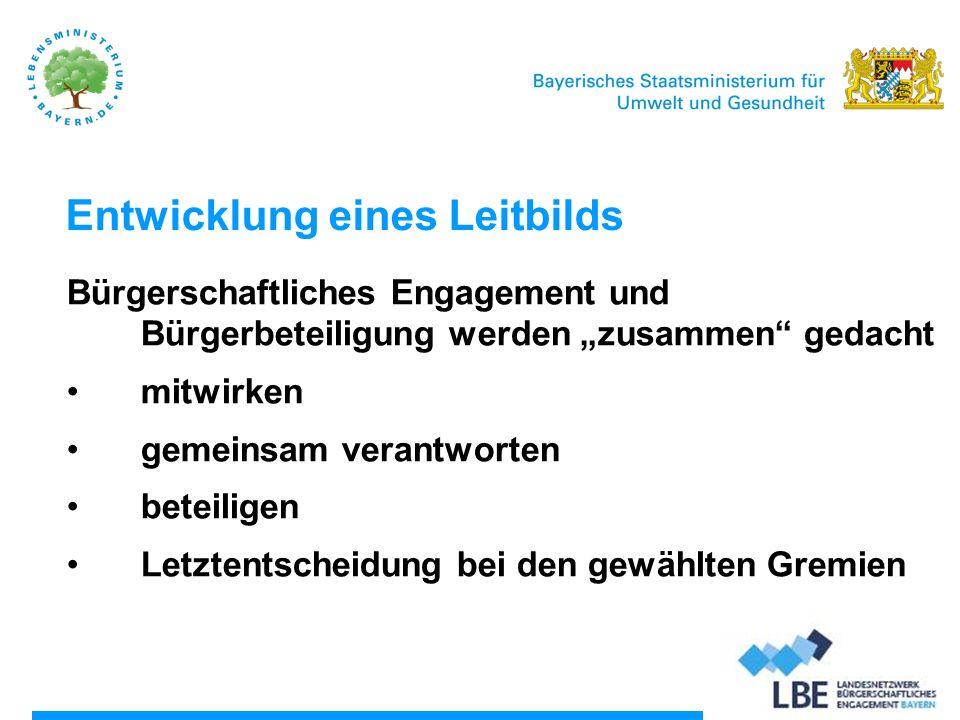 Engagement anerkennen Nachhaltige Bürgerkommune sichtbar machen Neugierde wecken, zum Mitmachen ermutigen Anreiz, sich ständig weiter zu entwickeln Gütesiegel Nachhaltige Bürgerkommune Bayern