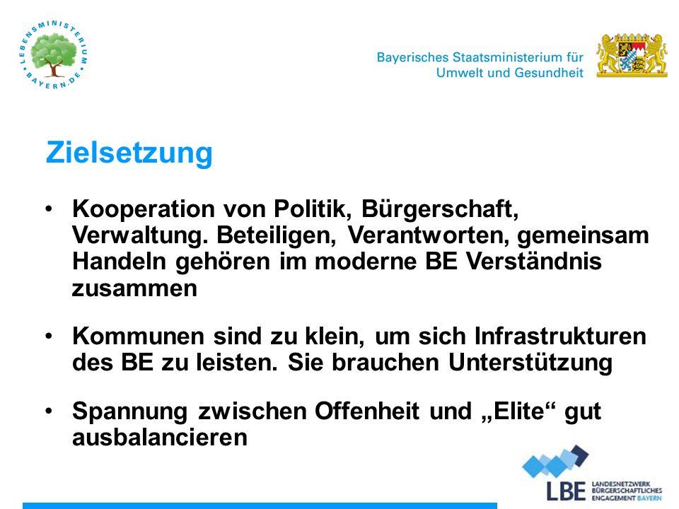2003: Evaluation der Agenda 21 in Bayern 2004: Neuausrichtung der Kommunalen Agenda 2005 - 2007: Vorläuferprojekt 21 Gemeinden – Gute Beispiele für eine nachhaltige kommunale Entwicklung seit November 2007 Netzwerk Nachhaltige Bürgerkommune, gefördert durch StMUG Entstehungsgeschichte