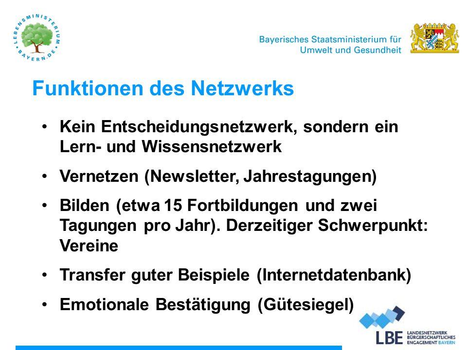 Gemeinsames Leitbild einer nachhaltigen Bürgerkommune, dem sich die Netzwerkmitglieder verpflichten Darin enthalten: Eckpunkte zur nachhaltigen Entwicklung einer Kommune Das Leitbild wurde in Zusammenarbeit mit dem Bayerischen Gemeindetag und den beteiligten Kommunen erarbeitet.