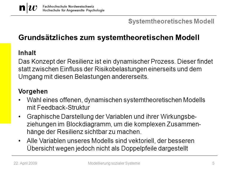 Fachhochschule Nordwestschweiz Hochschule für Angewandte Psychologie Systemtheoretisches Modell Grundsätzliches zum systemtheoretischen Modell Inhalt