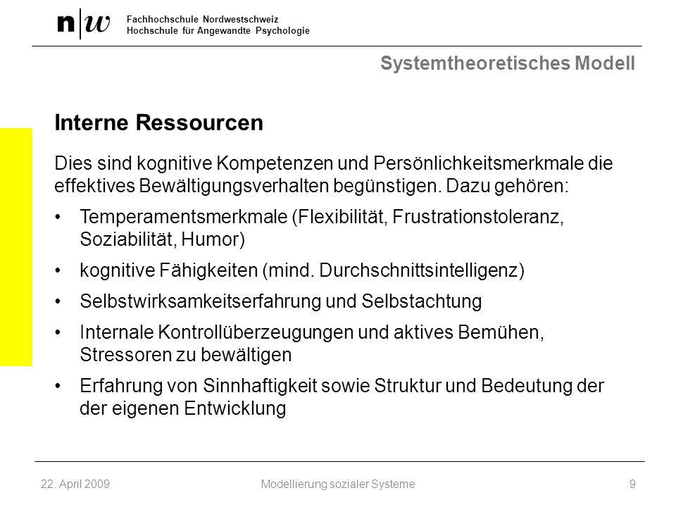 Fachhochschule Nordwestschweiz Hochschule für Angewandte Psychologie Systemtheoretisches Modell Interne Ressourcen Dies sind kognitive Kompetenzen und