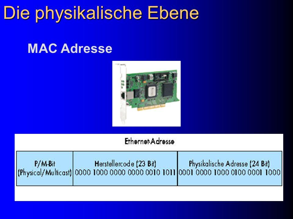 Die physikalische Ebene MAC Adresse