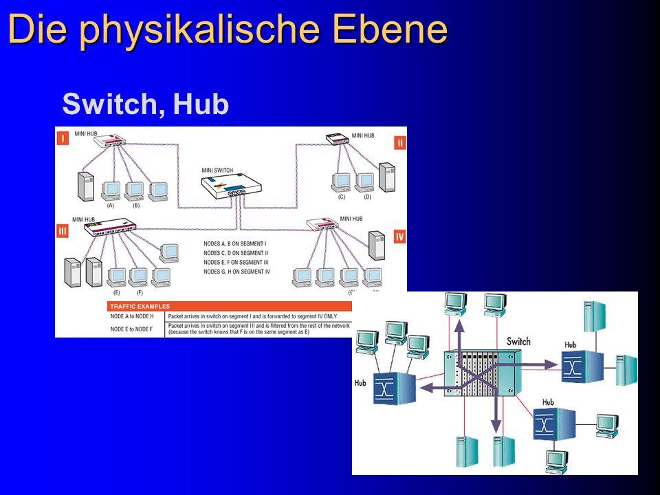 Die physikalische Ebene Switch, Hub