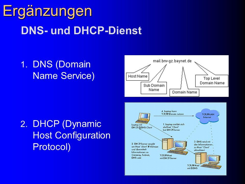 Ergänzungen DNS- und DHCP-Dienst 1. DNS (Domain Name Service) 2. DHCP (Dynamic Host Configuration Protocol)