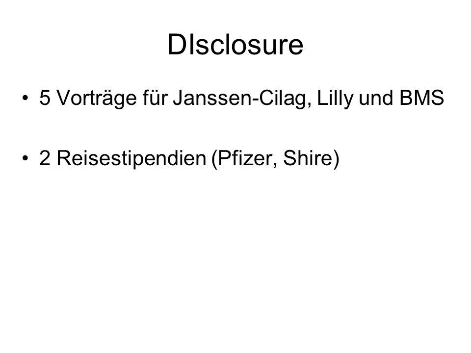 DIsclosure 5 Vorträge für Janssen-Cilag, Lilly und BMS 2 Reisestipendien (Pfizer, Shire)
