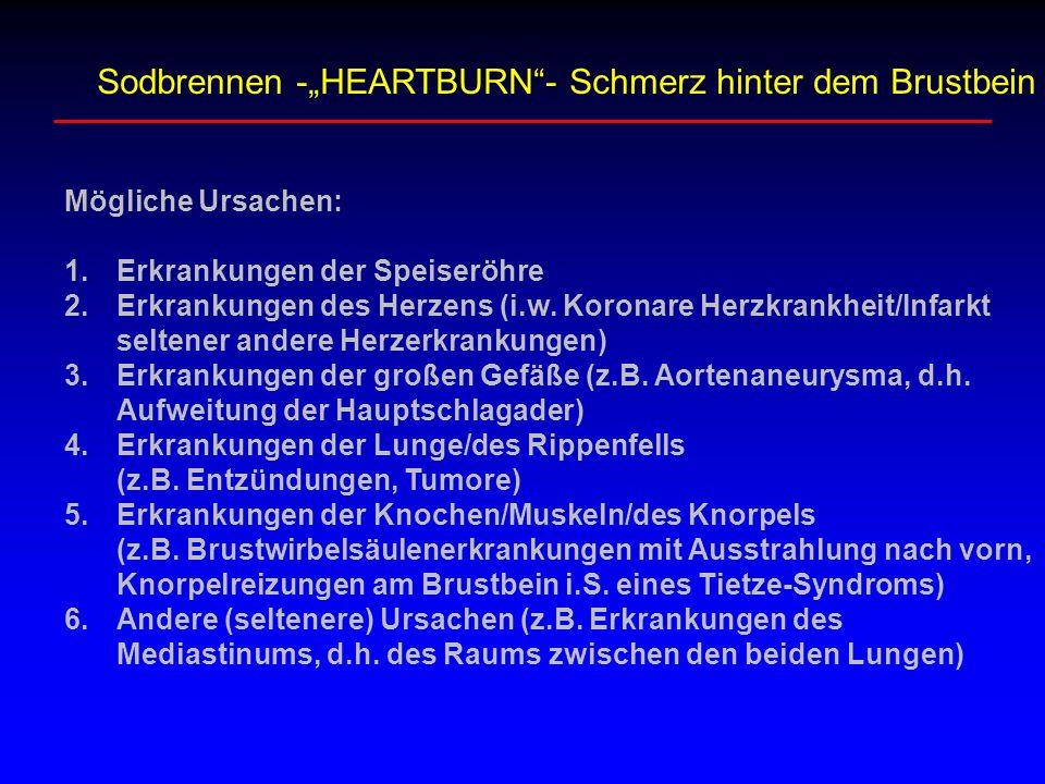 Sodbrennen -HEARTBURN- Schmerz hinter dem Brustbein Mögliche Ursachen: 1.Erkrankungen der Speiseröhre 2.Erkrankungen des Herzens (i.w.