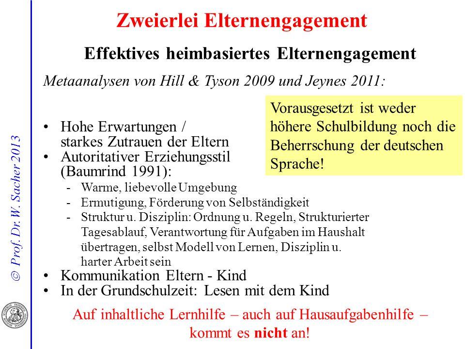 Prof. Dr. W. Sacher 2013 Effektives heimbasiertes Elternengagement Hohe Erwartungen / starkes Zutrauen der Eltern Autoritativer Erziehungsstil (Baumri