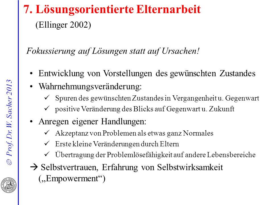 Prof. Dr. W. Sacher 2013 7. Lösungsorientierte Elternarbeit (Ellinger 2002) Entwicklung von Vorstellungen des gewünschten Zustandes Wahrnehmungsveränd