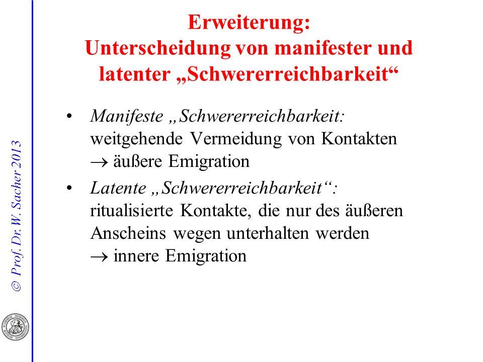 Prof. Dr. W. Sacher 2013 Erweiterung: Unterscheidung von manifester und latenter Schwererreichbarkeit Manifeste Schwererreichbarkeit: weitgehende Verm