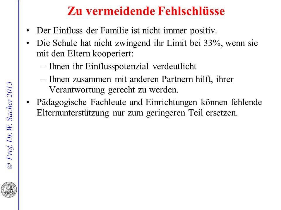 Prof. Dr. W. Sacher 2013 Zu vermeidende Fehlschlüsse Der Einfluss der Familie ist nicht immer positiv. Die Schule hat nicht zwingend ihr Limit bei 33%