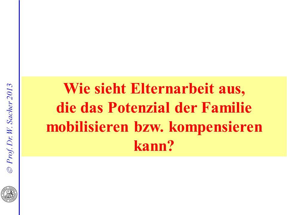 Prof. Dr. W. Sacher 2013 Wie sieht Elternarbeit aus, die das Potenzial der Familie mobilisieren bzw. kompensieren kann?