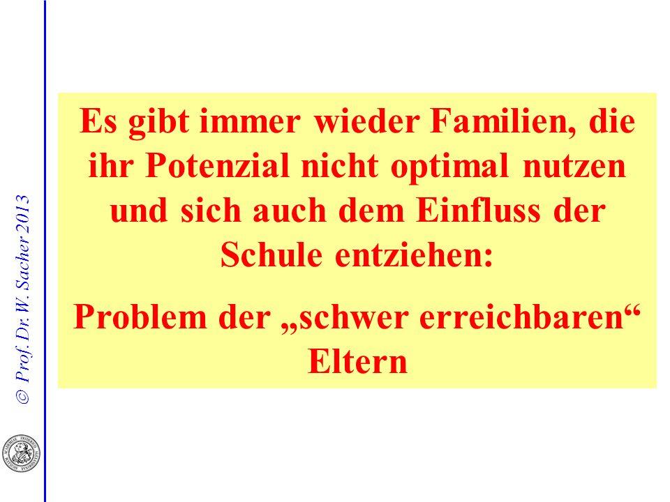 Prof. Dr. W. Sacher 2013 Es gibt immer wieder Familien, die ihr Potenzial nicht optimal nutzen und sich auch dem Einfluss der Schule entziehen: Proble