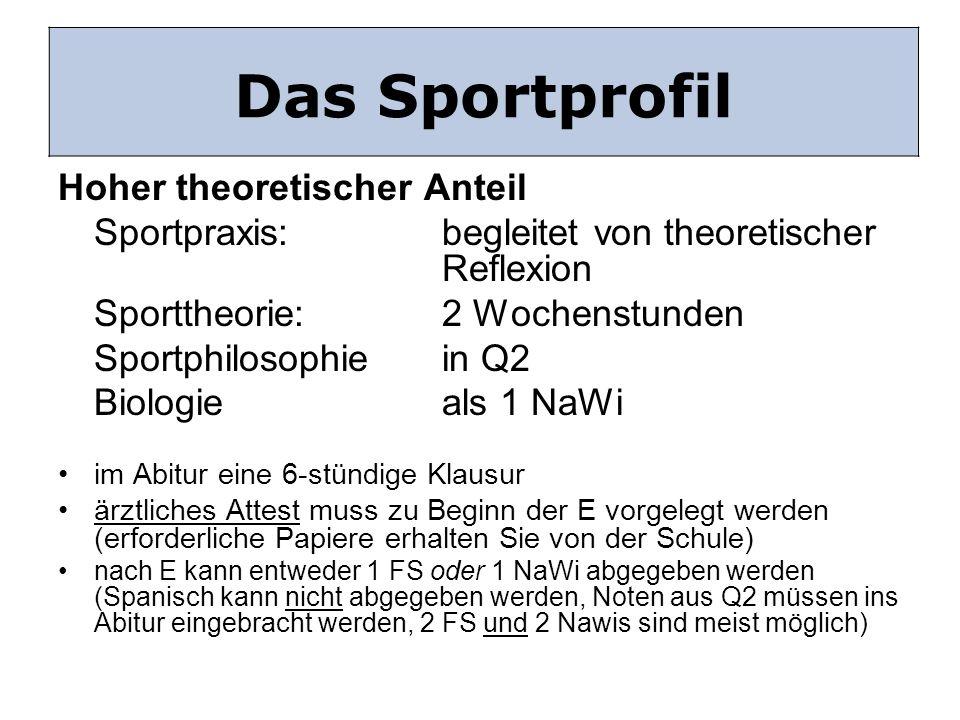 Das Sportprofil Hoher theoretischer Anteil Sportpraxis: begleitet von theoretischer Reflexion Sporttheorie: 2 Wochenstunden Sportphilosophie in Q2 Bio