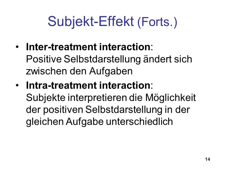 14 Inter-treatment interaction: Positive Selbstdarstellung ändert sich zwischen den Aufgaben Intra-treatment interaction: Subjekte interpretieren die