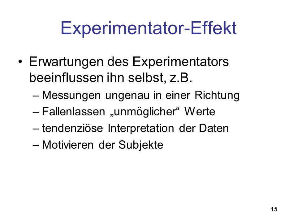 15 Experimentator-Effekt Erwartungen des Experimentators beeinflussen ihn selbst, z.B. –Messungen ungenau in einer Richtung –Fallenlassen unmöglicher