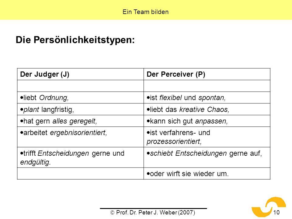 Prof. Dr. Peter J. Weber (2007)10 Die Persönlichkeitstypen: Ein Team bilden Der Judger (J)Der Perceiver (P) liebt Ordnung, ist flexibel und spontan, p
