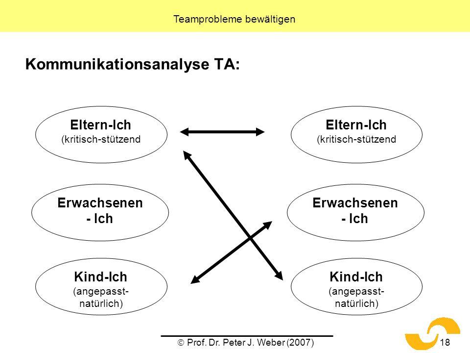 Prof. Dr. Peter J. Weber (2007)18 Kommunikationsanalyse TA: Teamprobleme bewältigen Eltern-Ich (kritisch-stützend Erwachsenen - Ich Kind-Ich (angepass
