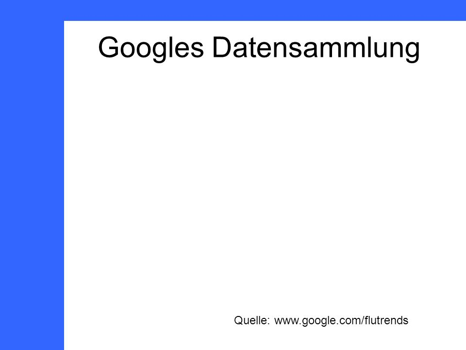 Googles Datensammlung Quelle: www.google.com/flutrends