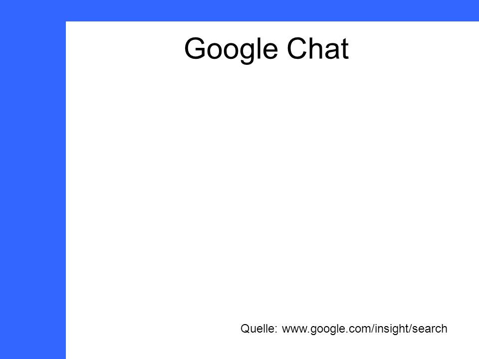 Google Chat Quelle: www.google.com/insight/search