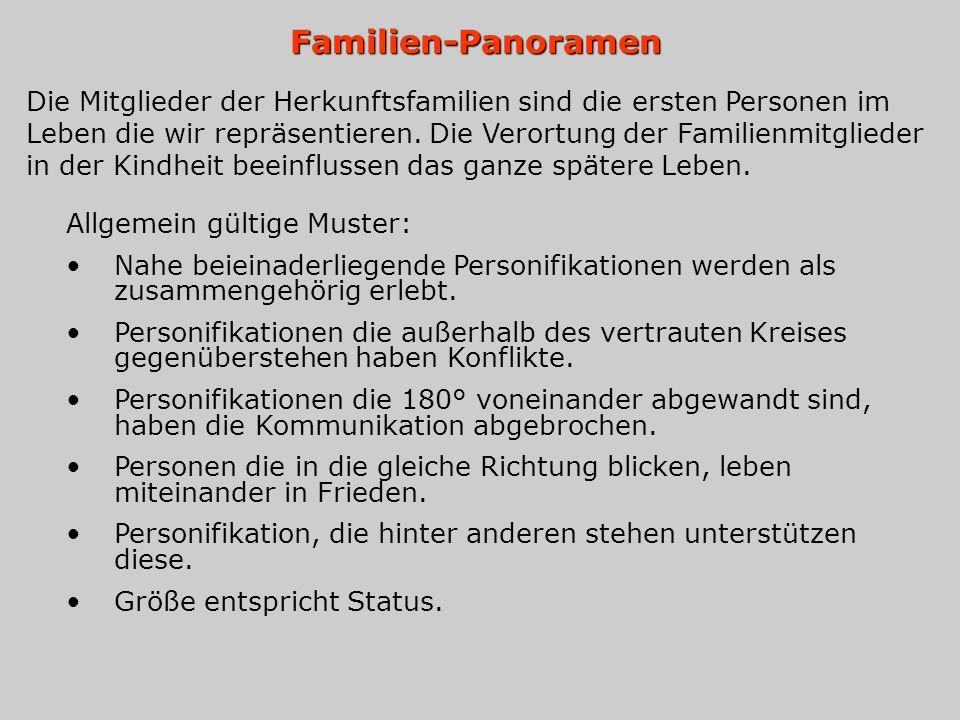 Familien-Panoramen Allgemein gültige Muster: Nahe beieinaderliegende Personifikationen werden als zusammengehörig erlebt. Personifikationen die außerh