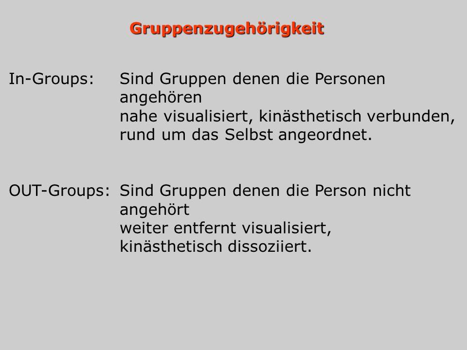 Gruppenzugehörigkeit In-Groups: Sind Gruppen denen die Personen angehören nahe visualisiert, kinästhetisch verbunden, rund um das Selbst angeordnet.