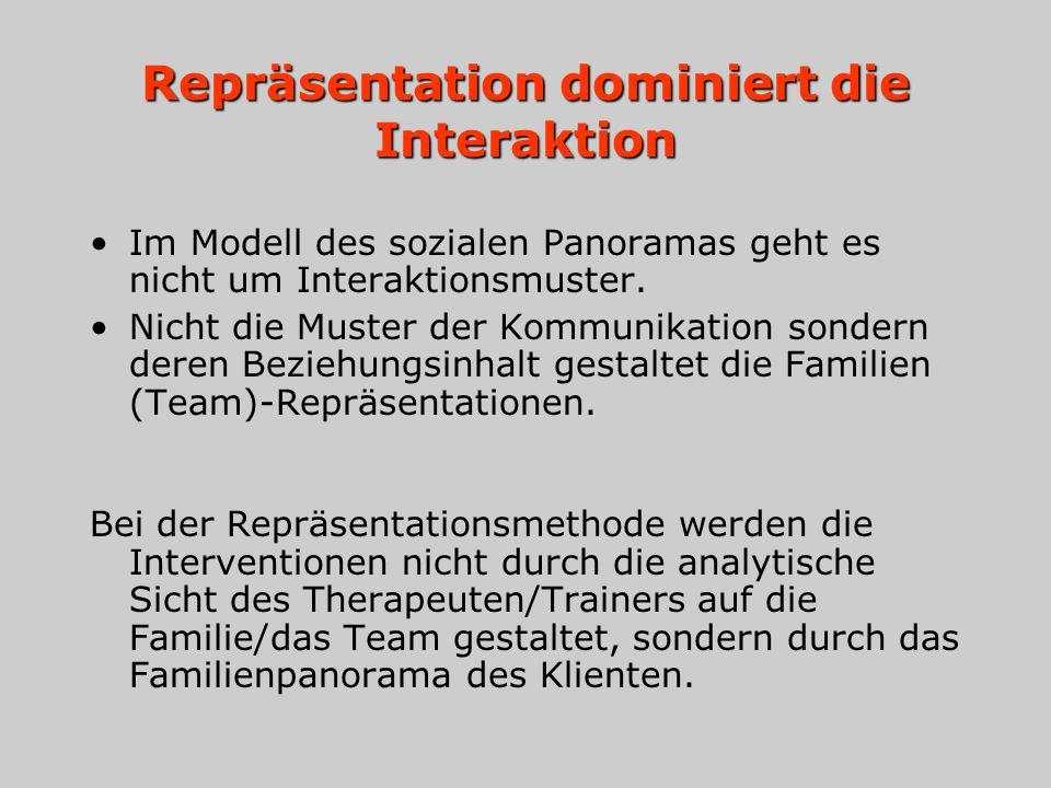 Repräsentation dominiert die Interaktion Im Modell des sozialen Panoramas geht es nicht um Interaktionsmuster. Nicht die Muster der Kommunikation sond