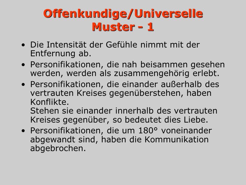Offenkundige/Universelle Muster - 1 Die Intensität der Gefühle nimmt mit der Entfernung ab. Personifikationen, die nah beisammen gesehen werden, werde