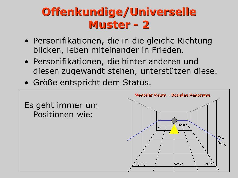 Offenkundige/Universelle Muster - 2 Personifikationen, die in die gleiche Richtung blicken, leben miteinander in Frieden. Personifikationen, die hinte