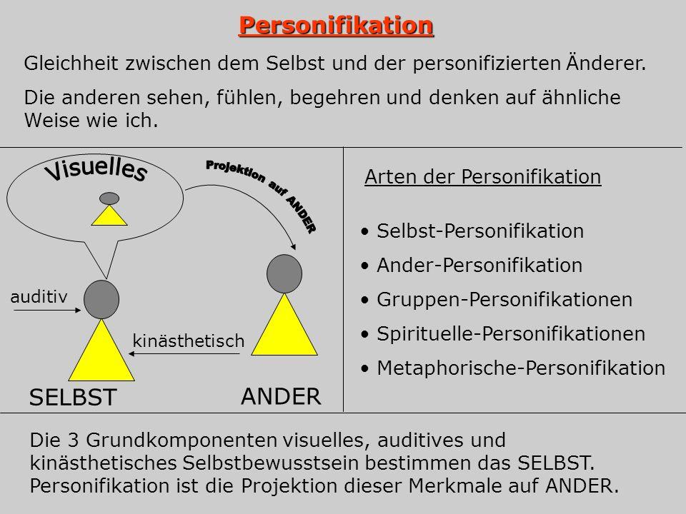 Personifikation Gleichheit zwischen dem Selbst und der personifizierten Änderer. Die anderen sehen, fühlen, begehren und denken auf ähnliche Weise wie