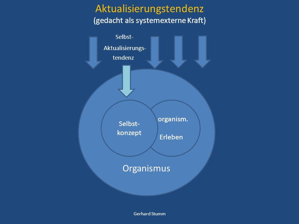 Aktualisierungstendenz (gedacht als systemexterne Kraft) Selbst- Aktualisierungs- tendenz Organismus organism. Erleben Selbst- konzept Gerhard Stumm