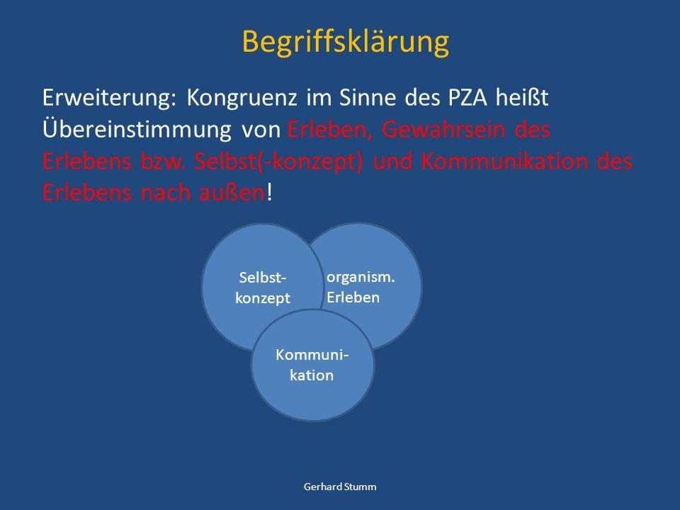 Techniken zur Umsetzung des Therapieprinzips Kongruenz Finke (2004) sieht drei Techniken als typische Formen der Umsetzung des Therapieprinzips Kongruenz: Selbsteinbringung, Beziehungsklären und Konfrontation Beziehungsklären: auch Sonderfall des einfühlenden Verstehens Operationalisierung aus mehreren Gründen problematisch: innerer Zustand; nicht unbedingt kongruent; es gibt andere Formen; systematisches Element Gerhard Stumm