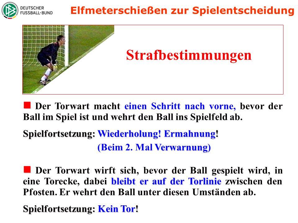Ausführungsbestimmungen 1. neben oder über das Tor geschossen wird, Ein Tor ist nicht erzielt erzielt, wenn der Ball... 2. gehalten wird, ins Spielfel