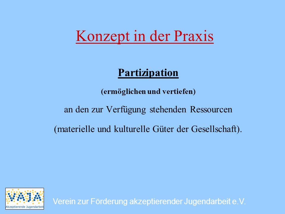 Konzept in der Praxis Partizipation (ermöglichen und vertiefen) an den zur Verfügung stehenden Ressourcen (materielle und kulturelle Güter der Gesells