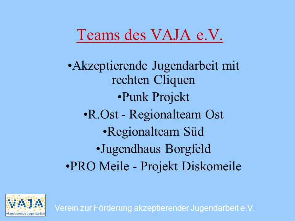 Teams des VAJA e.V. Akzeptierende Jugendarbeit mit rechten Cliquen Punk Projekt R.Ost - Regionalteam Ost Regionalteam Süd Jugendhaus Borgfeld PRO Meil