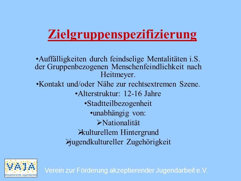 Zielgruppenspezifizierung Auffälligkeiten durch feindselige Mentalitäten i.S. der Gruppenbezogenen Menschenfeindlichkeit nach Heitmeyer. Kontakt und/o