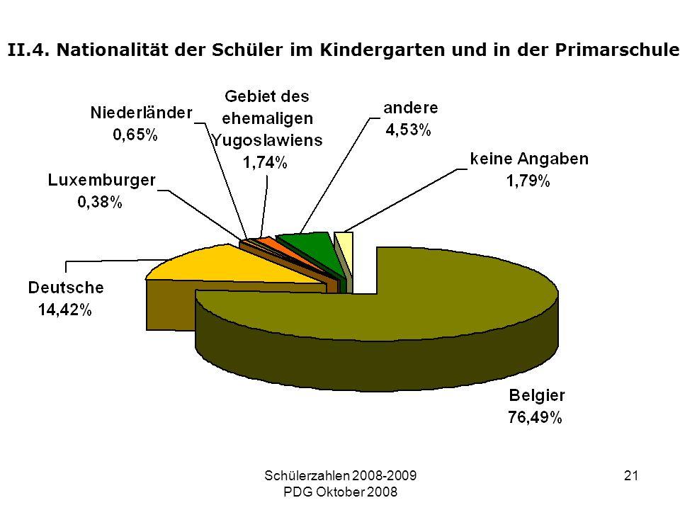 Schülerzahlen 2008-2009 PDG Oktober 2008 21 II.4. Nationalität der Schüler im Kindergarten und in der Primarschule