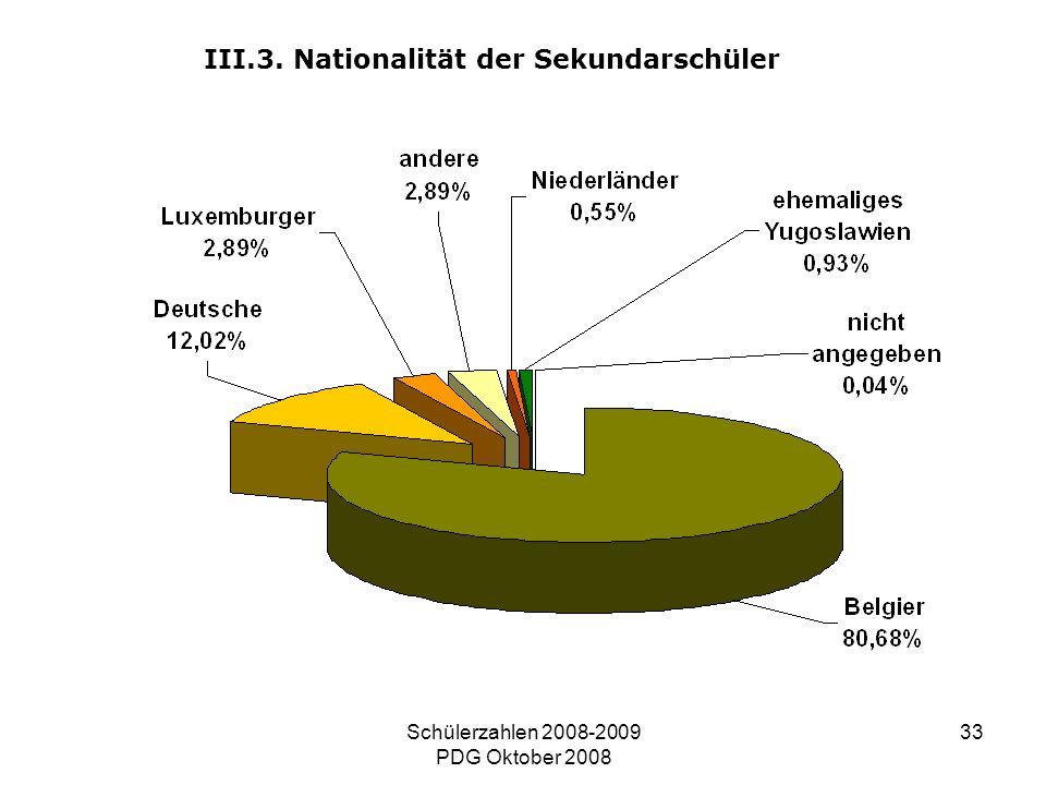 Schülerzahlen 2008-2009 PDG Oktober 2008 33 III.3. Nationalität der Sekundarschüler